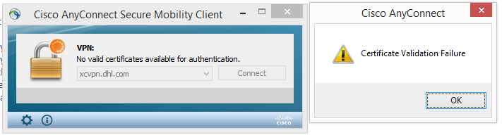 Cisco 7945 vpn authentication failed